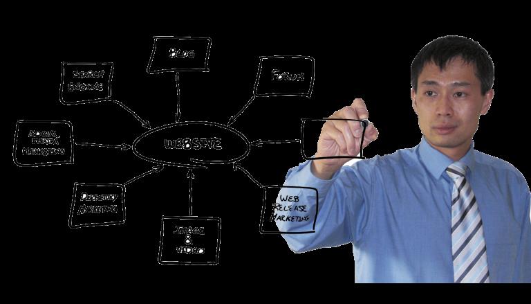 Ihr Experte für digitale Transformation